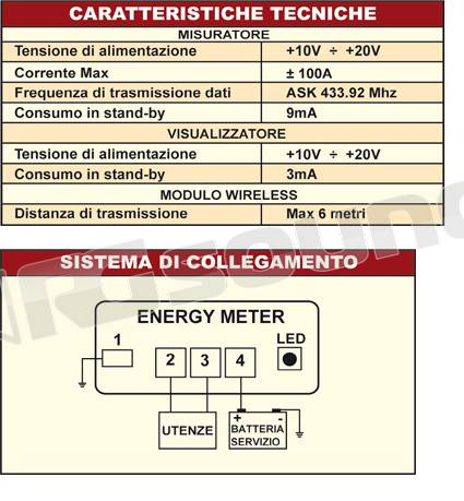 NDS Group EM/2 12-100 Energy Meter