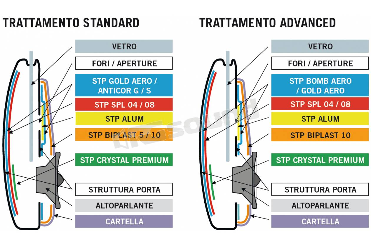 STP Standartplast STP HOOD SOLUTION 10