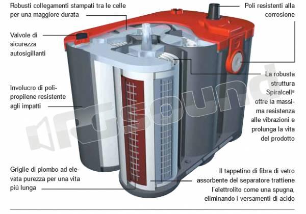 optima batteries red top 34 78 8004 250 doppio polo. Black Bedroom Furniture Sets. Home Design Ideas